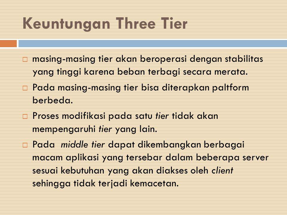 Keuntungan Three Tier masing-masing tier akan beroperasi dengan stabilitas yang tinggi karena beban terbagi secara merata.