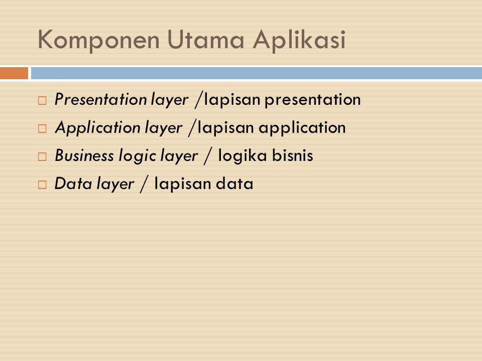 Komponen Utama Aplikasi