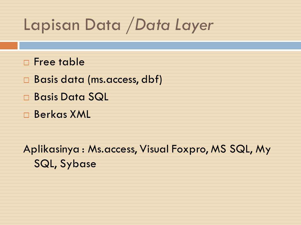 Lapisan Data /Data Layer