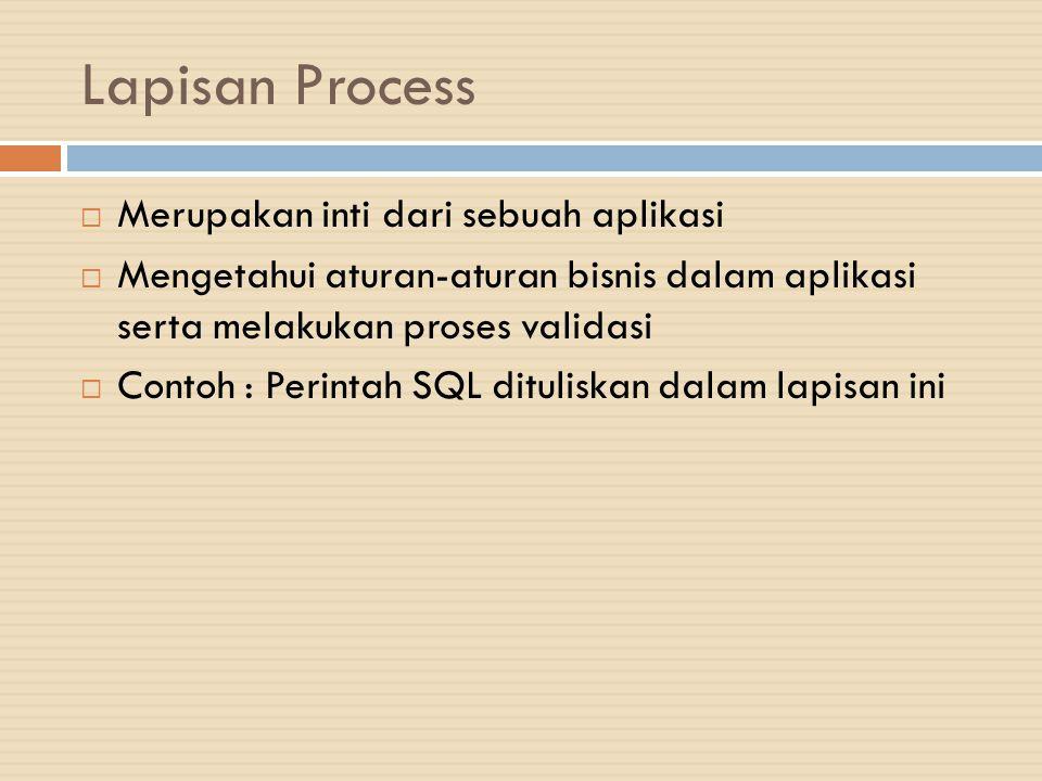 Lapisan Process Merupakan inti dari sebuah aplikasi