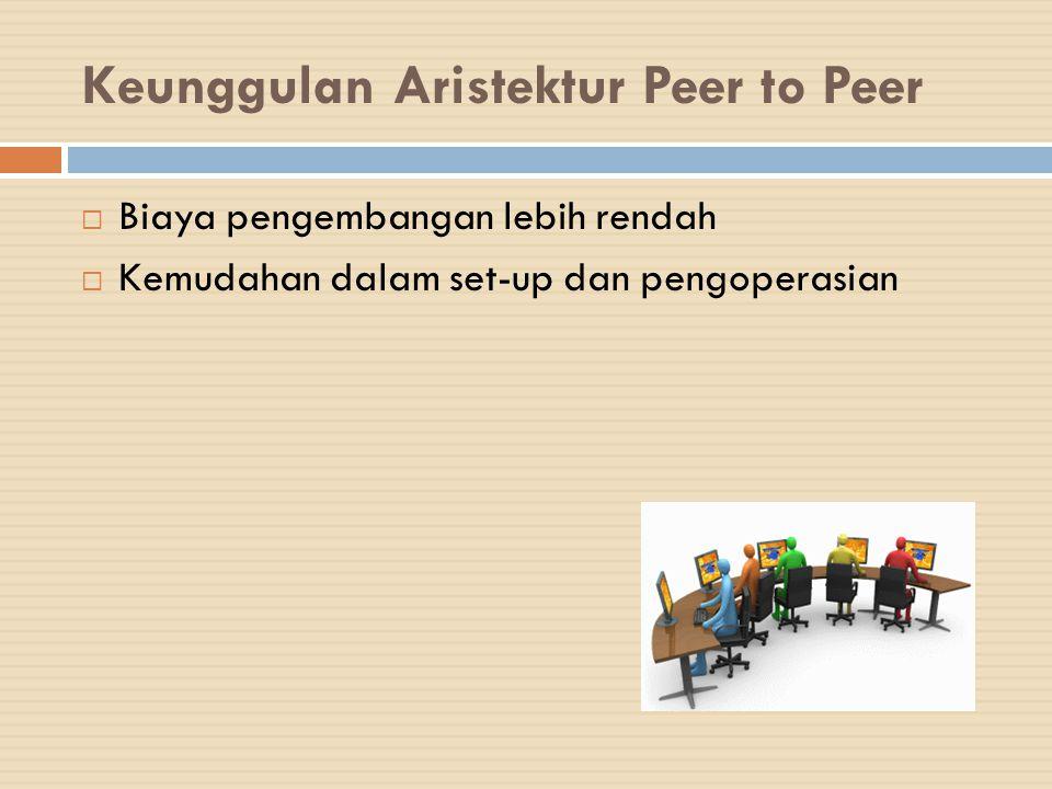 Keunggulan Aristektur Peer to Peer