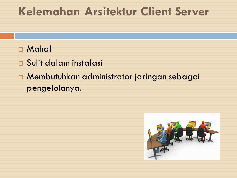 Kelemahan Arsitektur Client Server