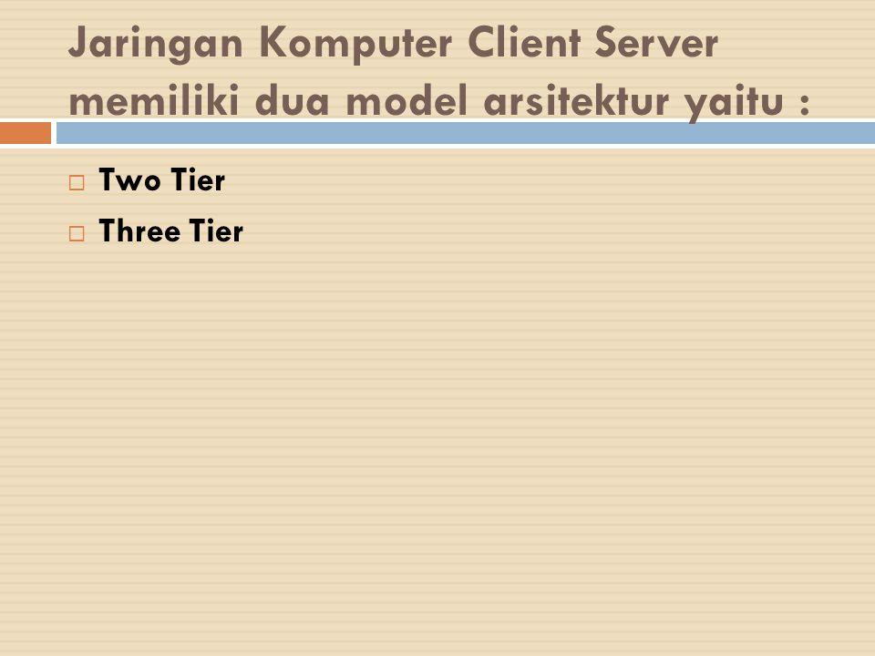 Jaringan Komputer Client Server memiliki dua model arsitektur yaitu :