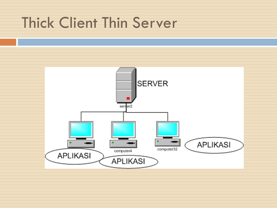 Thick Client Thin Server