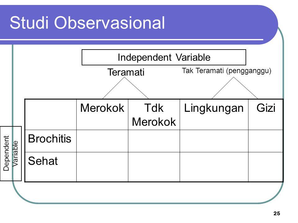 Studi Observasional Merokok Tdk Merokok Lingkungan Gizi Brochitis