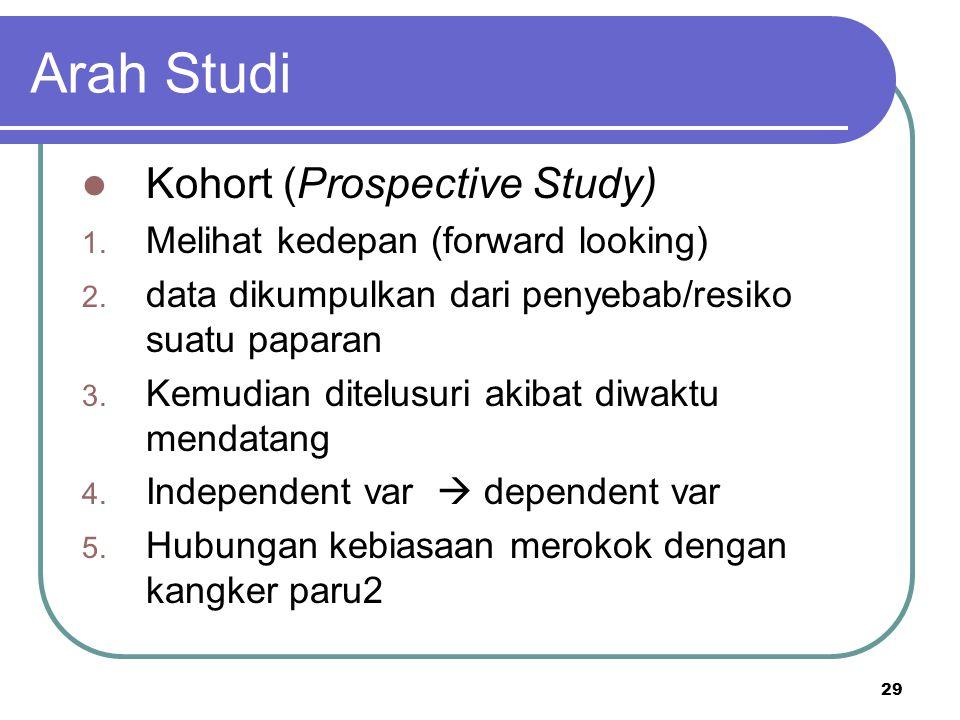 Arah Studi Kohort (Prospective Study)
