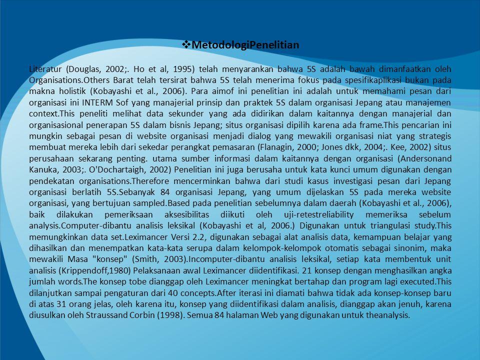 MetodologiPenelitian Literatur (Douglas, 2002;