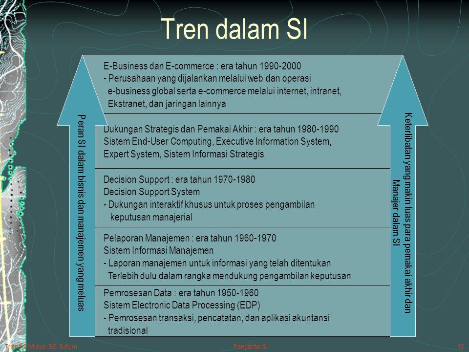 Tren dalam SI E-Business dan E-commerce : era tahun 1990-2000