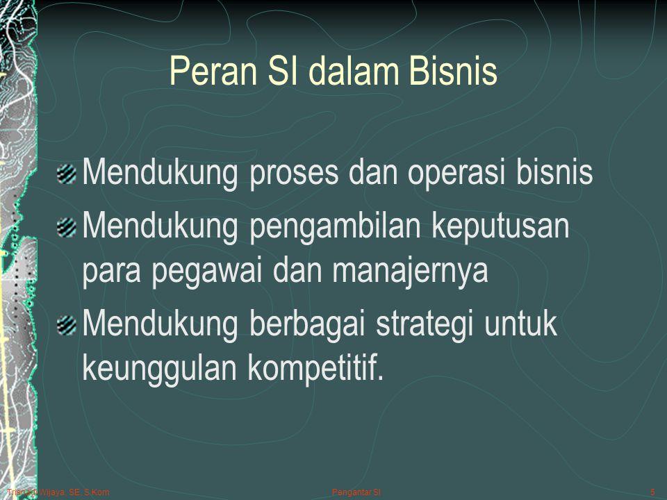 Peran SI dalam Bisnis Mendukung proses dan operasi bisnis