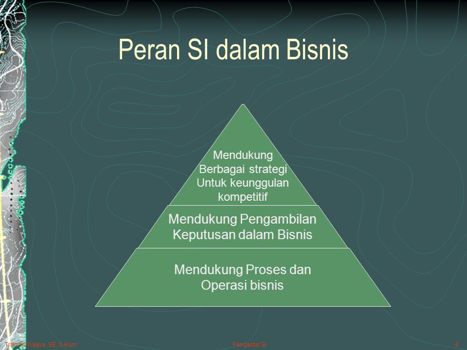 Peran SI dalam Bisnis Mendukung Pengambilan Keputusan dalam Bisnis