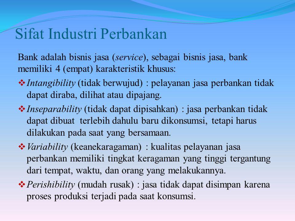 Sifat Industri Perbankan