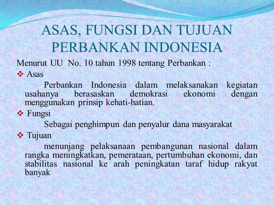 ASAS, FUNGSI DAN TUJUAN PERBANKAN INDONESIA