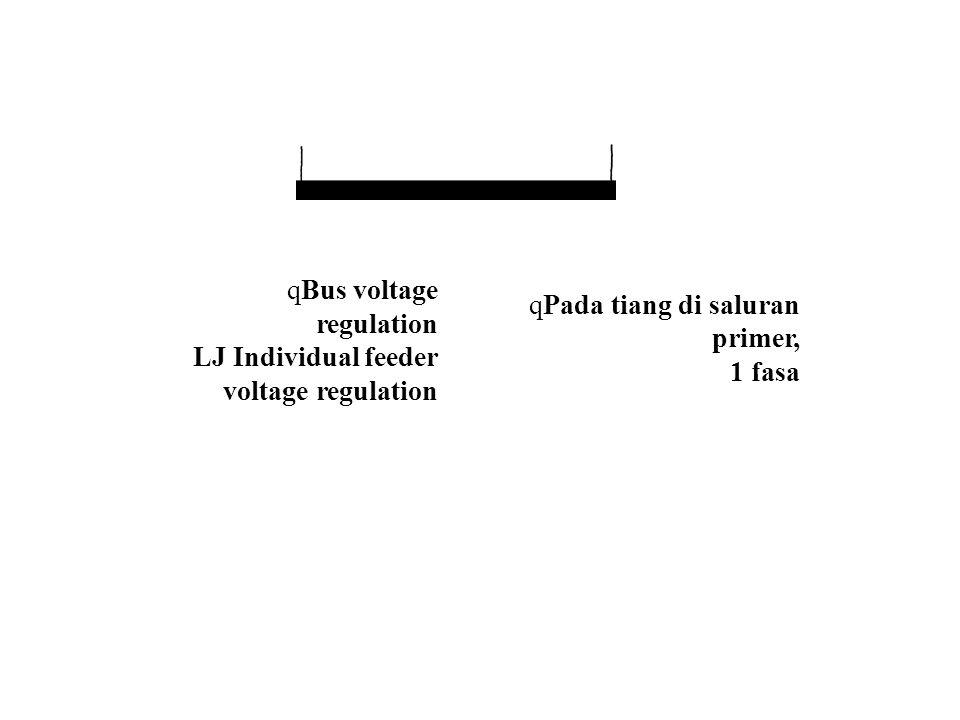 Bus voltage regulation