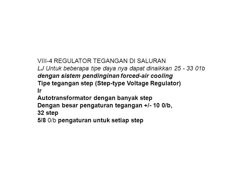 VIII-4 REGULATOR TEGANGAN DI SALURAN