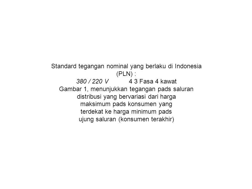 Standard tegangan nominal yang berlaku di Indonesia (PLN) :