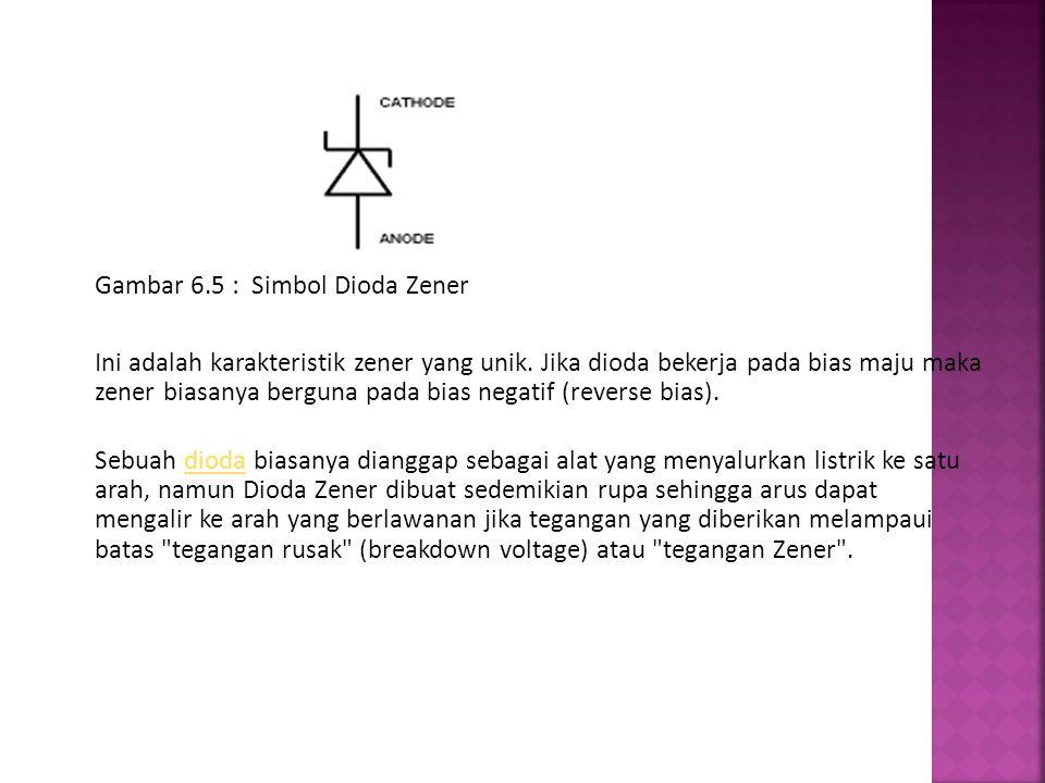 Gambar 6.5 : Simbol Dioda Zener Ini adalah karakteristik zener yang unik.