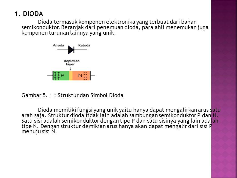 1. DIODA