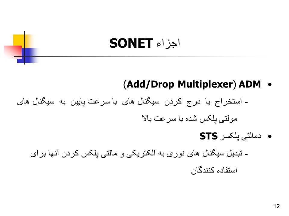 اجزاء SONET ADM (Add/Drop Multiplexer)