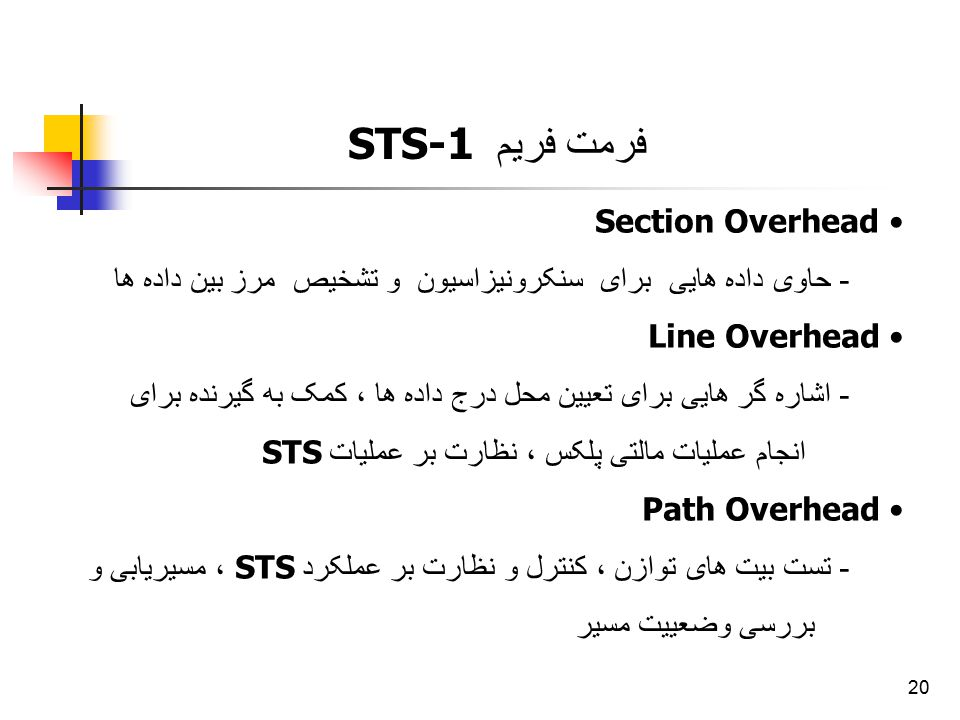 فرمت فریم STS-1 Section Overhead