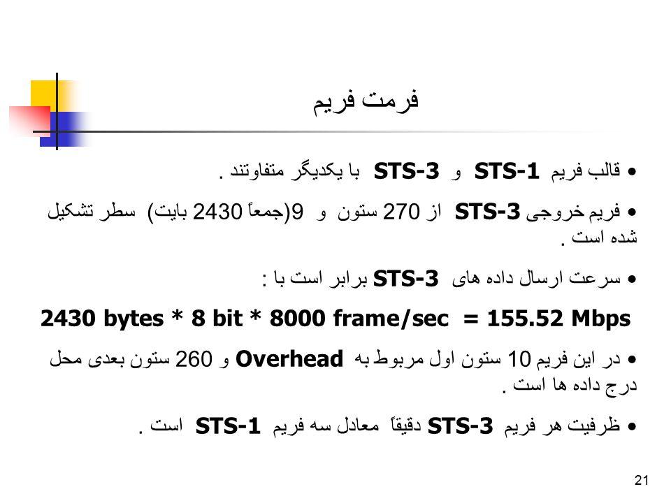 فرمت فریم قالب فریم STS-1 و STS-3 با یکدیگر متفاوتند .