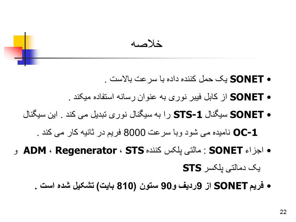 خلاصه SONET یک حمل کننده داده با سرعت بالاست .