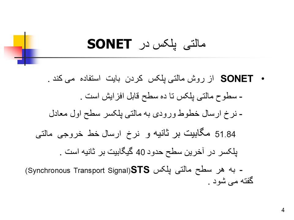 مالتی پلکس در SONET SONET از روش مالتی پلکس کردن بایت استفاده می کند .