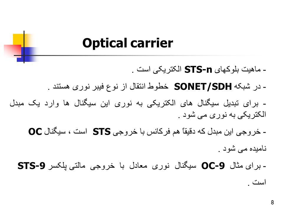 Optical carrier - ماهیت بلوکهای STS-n الکتریکی است .