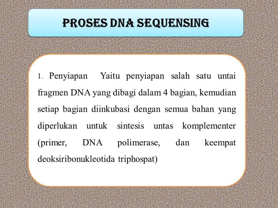 Proses DNA sequensing