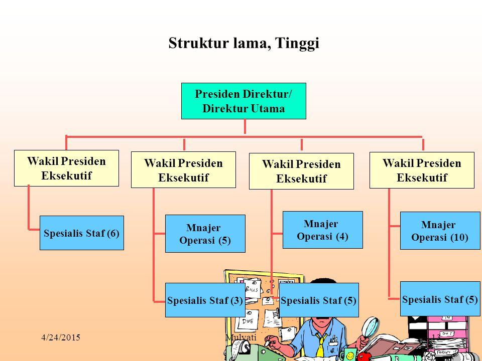 Struktur lama, Tinggi Presiden Direktur/ Direktur Utama Wakil Presiden