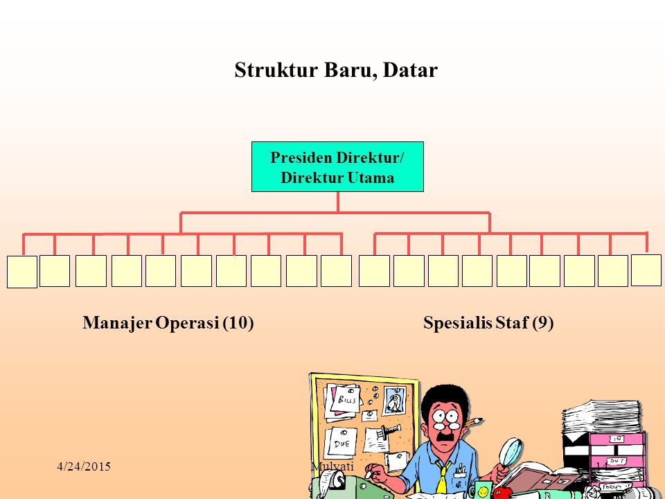 Struktur Baru, Datar Manajer Operasi (10) Spesialis Staf (9)