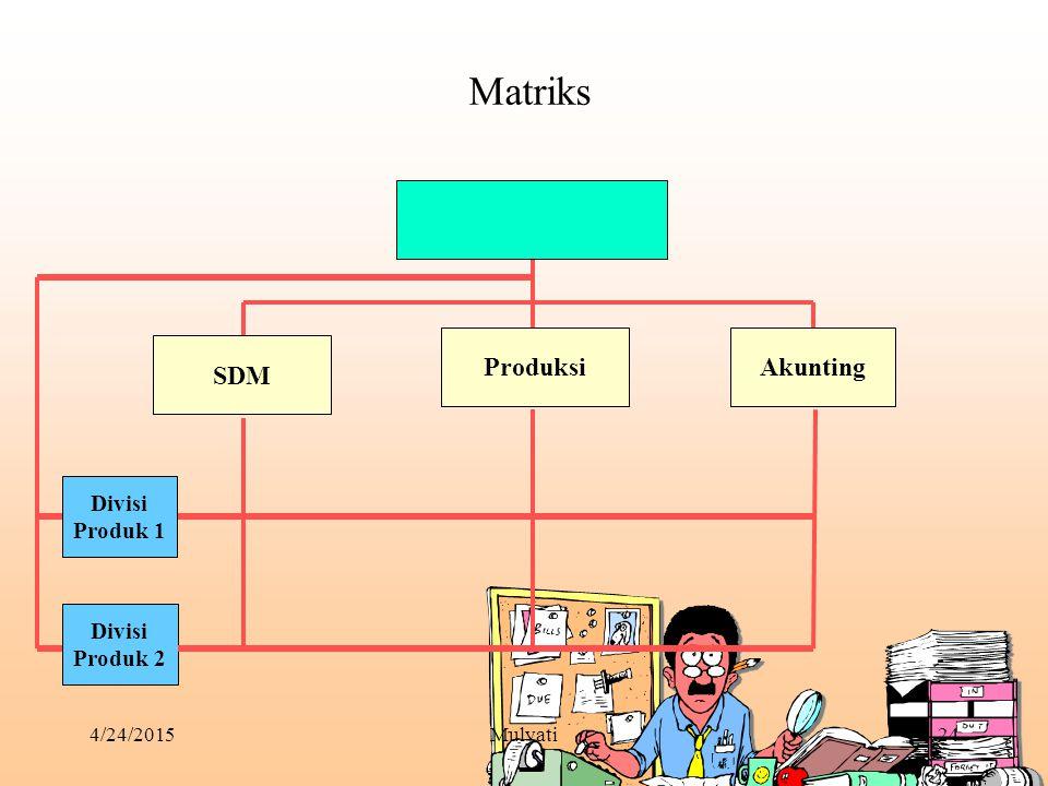 Matriks Produksi Akunting SDM Divisi Produk 1 Divisi Produk 2