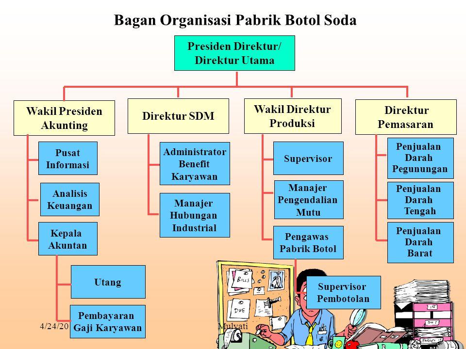 Bagan Organisasi Pabrik Botol Soda