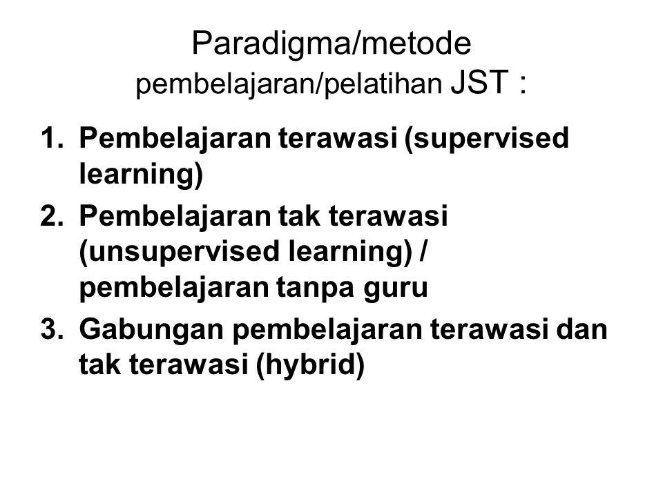Paradigma/metode pembelajaran/pelatihan JST :