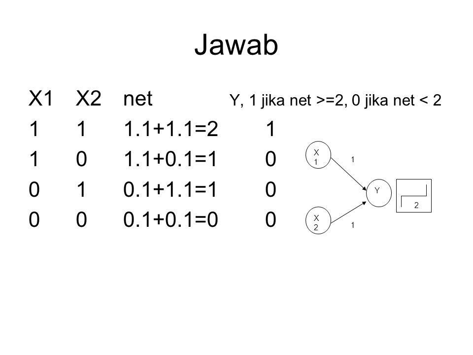 Jawab X1 X2 net Y, 1 jika net >=2, 0 jika net < 2
