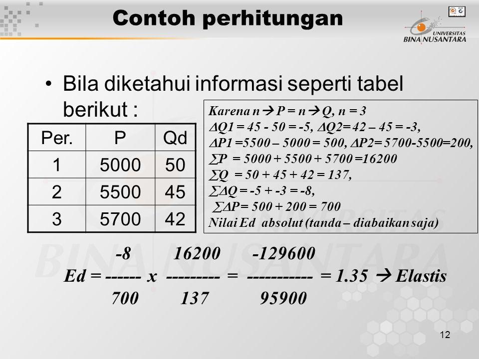 Bila diketahui informasi seperti tabel berikut :