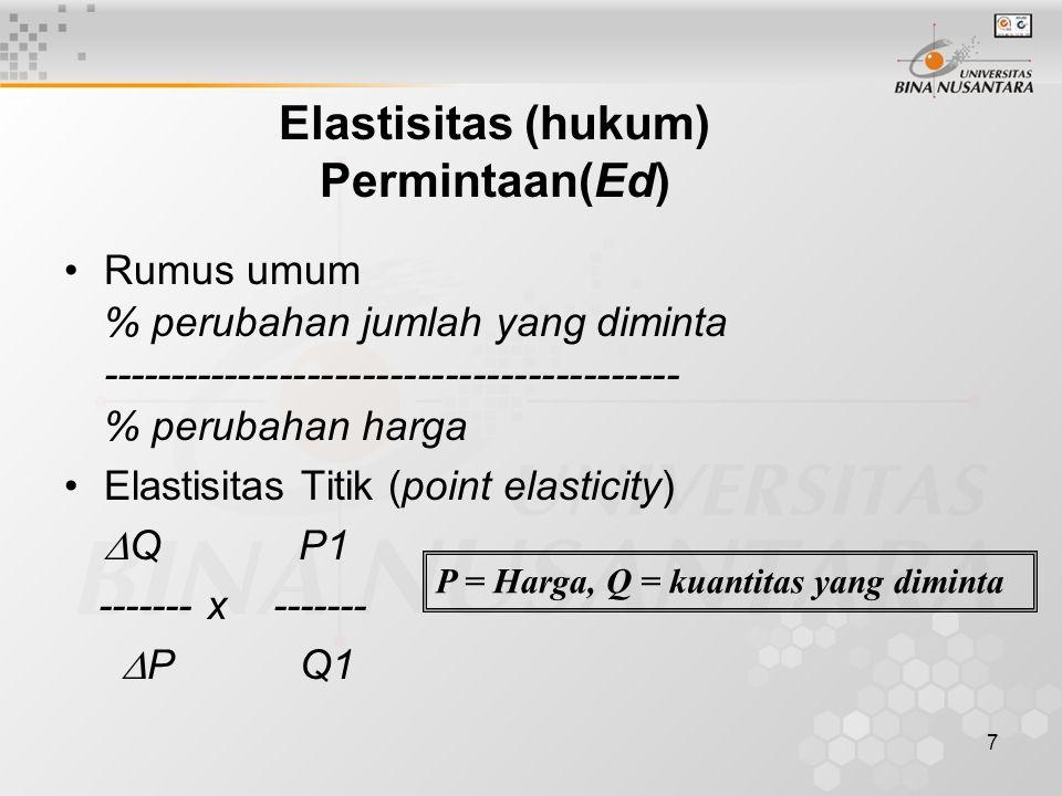 Elastisitas (hukum) Permintaan(Ed)