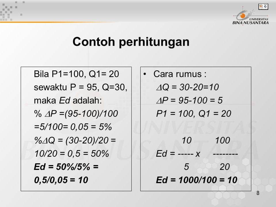 Contoh perhitungan Bila P1=100, Q1= 20 sewaktu P = 95, Q=30,