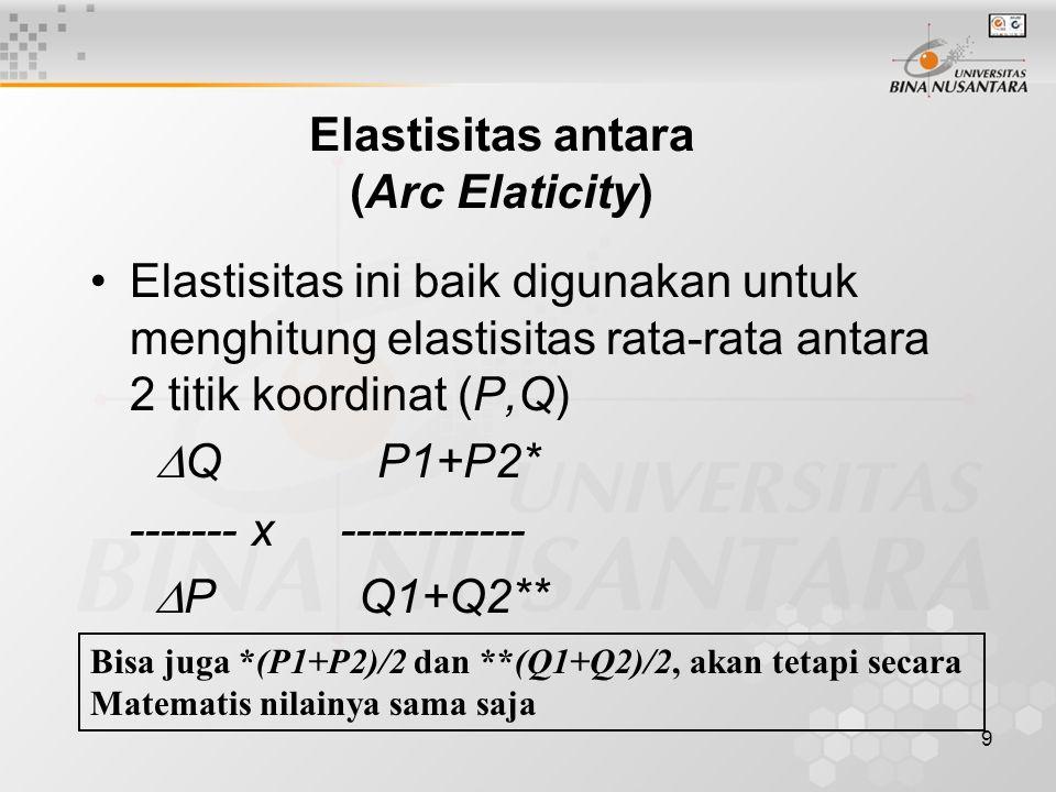 Elastisitas antara (Arc Elaticity)