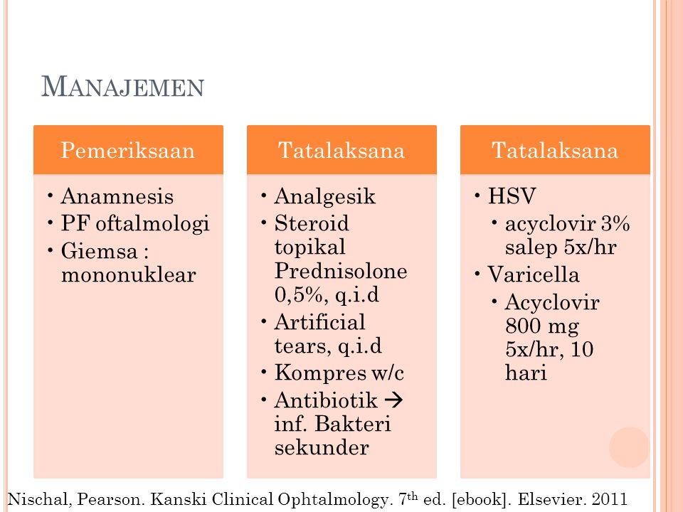 Manajemen Pemeriksaan Anamnesis PF oftalmologi Giemsa : mononuklear