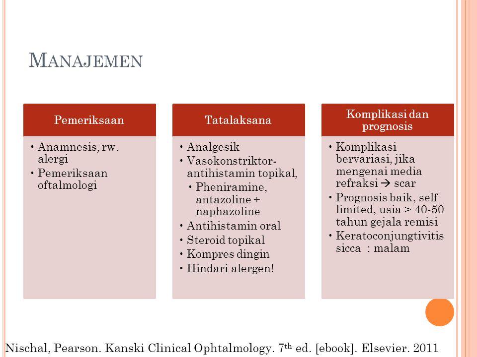 Komplikasi dan prognosis