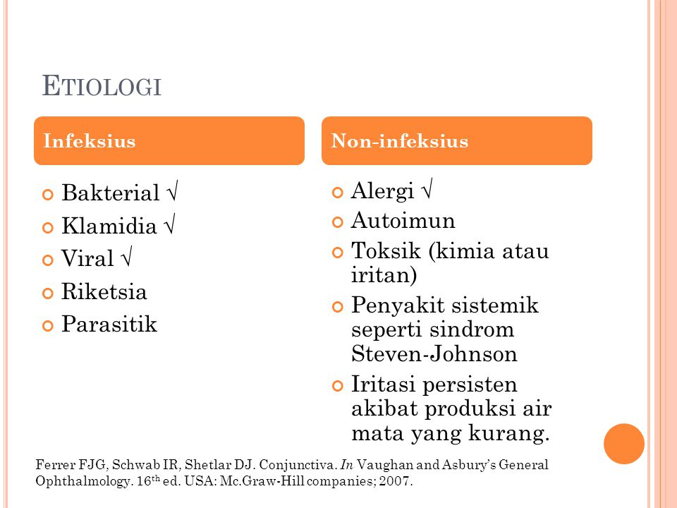 Etiologi Bakterial √ Klamidia √ Viral √ Riketsia Parasitik Alergi √