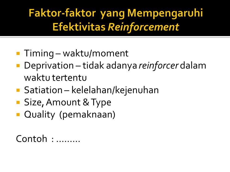Faktor-faktor yang Mempengaruhi Efektivitas Reinforcement