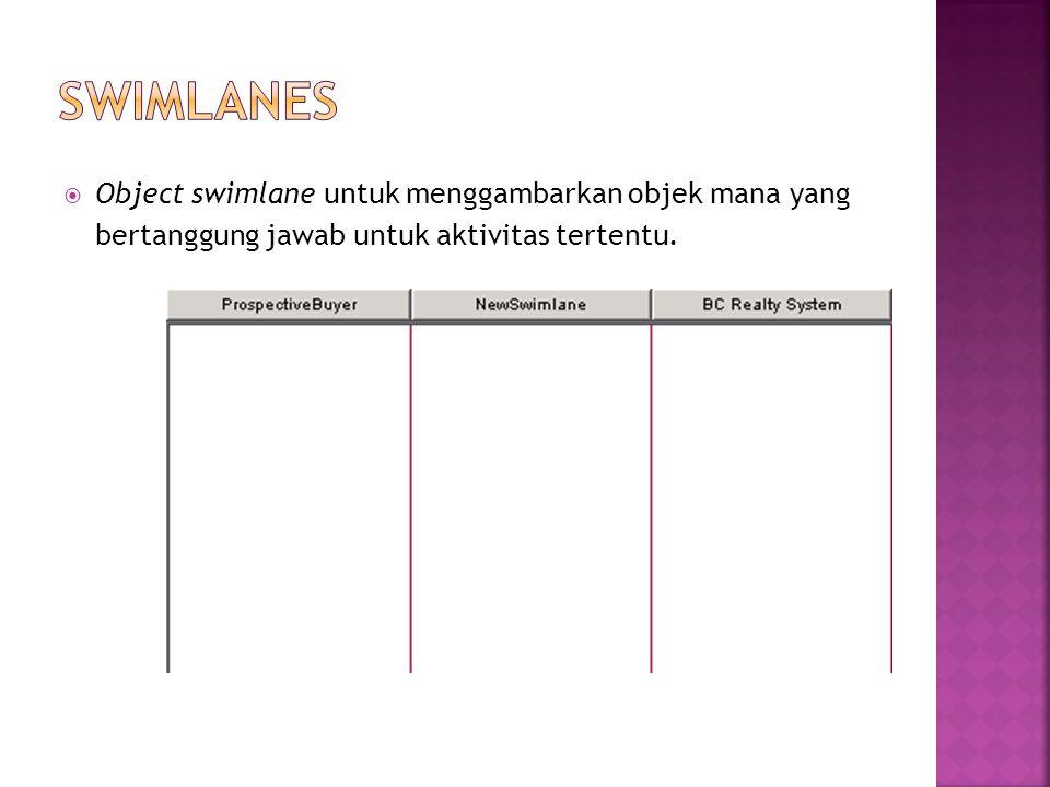 Swimlanes Object swimlane untuk menggambarkan objek mana yang bertanggung jawab untuk aktivitas tertentu.