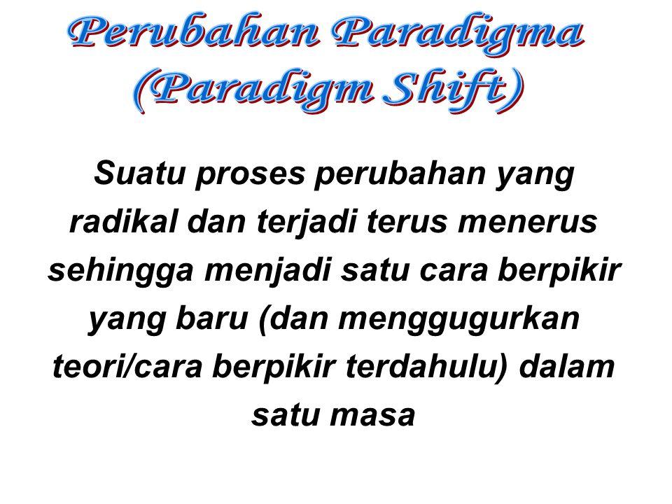 Perubahan Paradigma (Paradigm Shift)