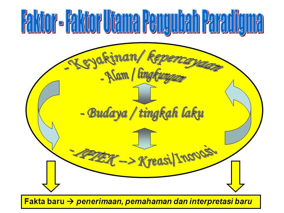 - Keyakinan/ kepercayaan - Alam / lingkungan - Budaya / tingkah laku