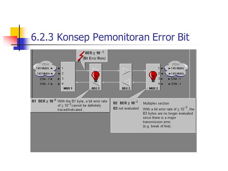 6.2.3 Konsep Pemonitoran Error Bit