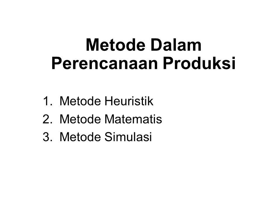 Metode Dalam Perencanaan Produksi