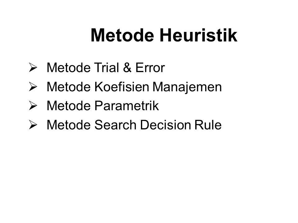 Metode Heuristik Metode Trial & Error Metode Koefisien Manajemen