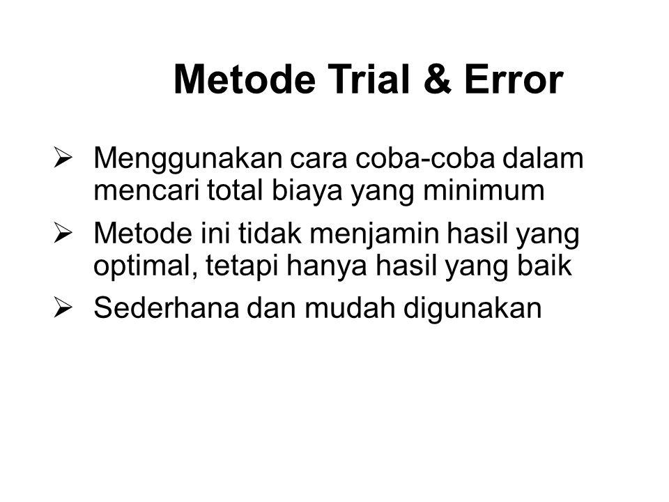 Metode Trial & Error Menggunakan cara coba-coba dalam mencari total biaya yang minimum.
