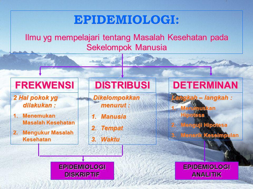 EPIDEMIOLOGI DISKRIPTIF EPIDEMIOLOGI ANALITIK